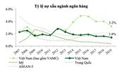 NHNN đã nới room tín dụng lên 18 - 22 cho VPBank, TPBank, Techcombank, VIB, HDBank