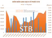 Doanh nghiệp rao bán cổ phiếu STB với giá trên trời