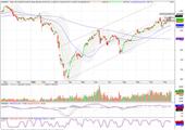 Nhận định thị trường chứng khoán ngày 19 11 VN-Index hướng đến mốc 1 000 điểm