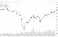 Nhận định thị trường chứng khoán ngày 20 11 Củng cố khả năng vượt kháng cự 1 000 điểm