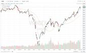 Nhận định thị trường chứng khoán 2 12 Giằng co quanh ngưỡng 1 000 điểm