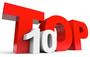 Top10 doanh nghiệp lớn nhất Việt Nam lần đầu gọi tên Thế Giới Di Động