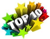 TOP10 ngân hàng có nhiều điểm giao dịch nhất