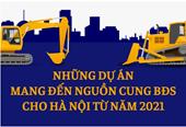 Những dự án mang đến nguồn cung BĐS cho Hà Nội từ năm 2021