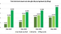 Agribank Lãi dự thu cao hơn cả lợi nhuận, nợ xấu cao nhất nhì hệ thống